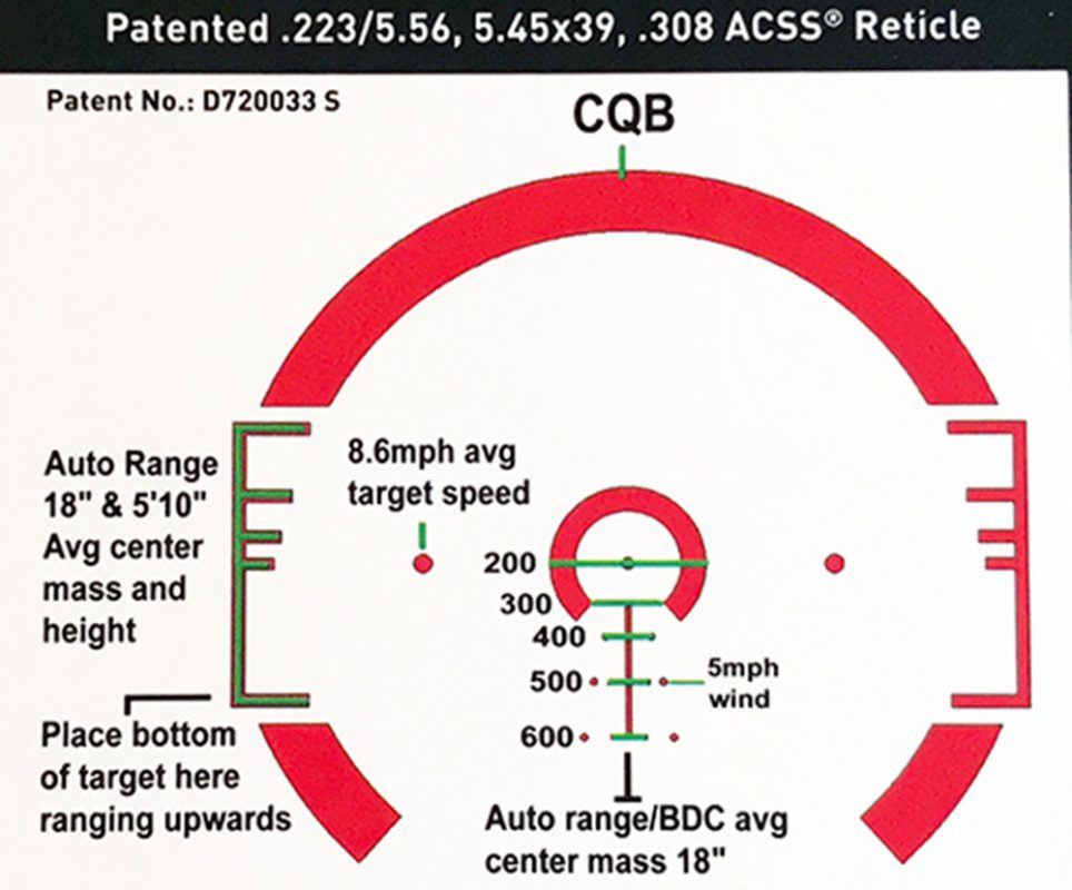 Primary Arms Compact Scope ACSS reticle 5.56